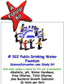 Download # 522 Public Drinking Water Fountain Testing PDF with Alkalinity, pH, Water Hardness, Free Chlorine, Total Chlorine plus Bacteria Growth (6 tests on each water sample).
