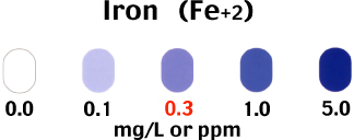 Iron (Fe+2) in Water test scale
