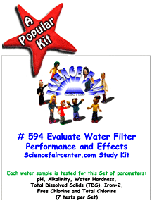 594 Water Filter Performance and Effects - Compare water filter effectiveness by testing water before and after water filtration.