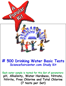 Drinking Water Basic Tests Kits